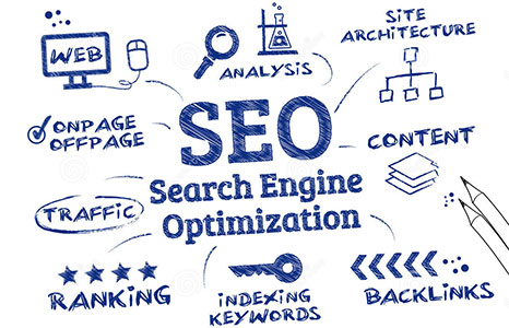 Phone us now to find out about our Local Search Engine Optimization St Louis packages.
